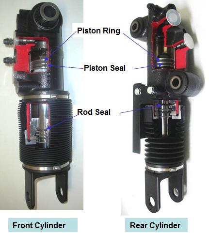 Suspension Control System : Hitachi Automotive Systems ...